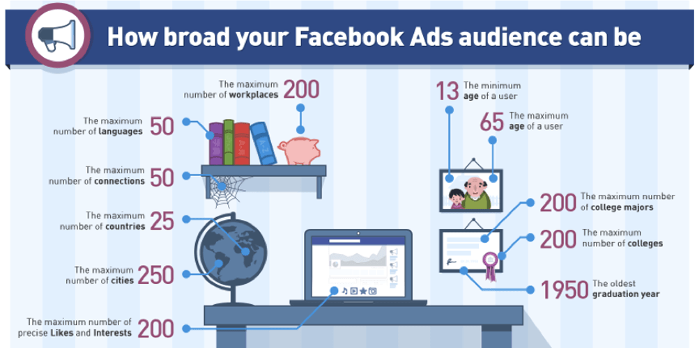 social-media-facebook-audience